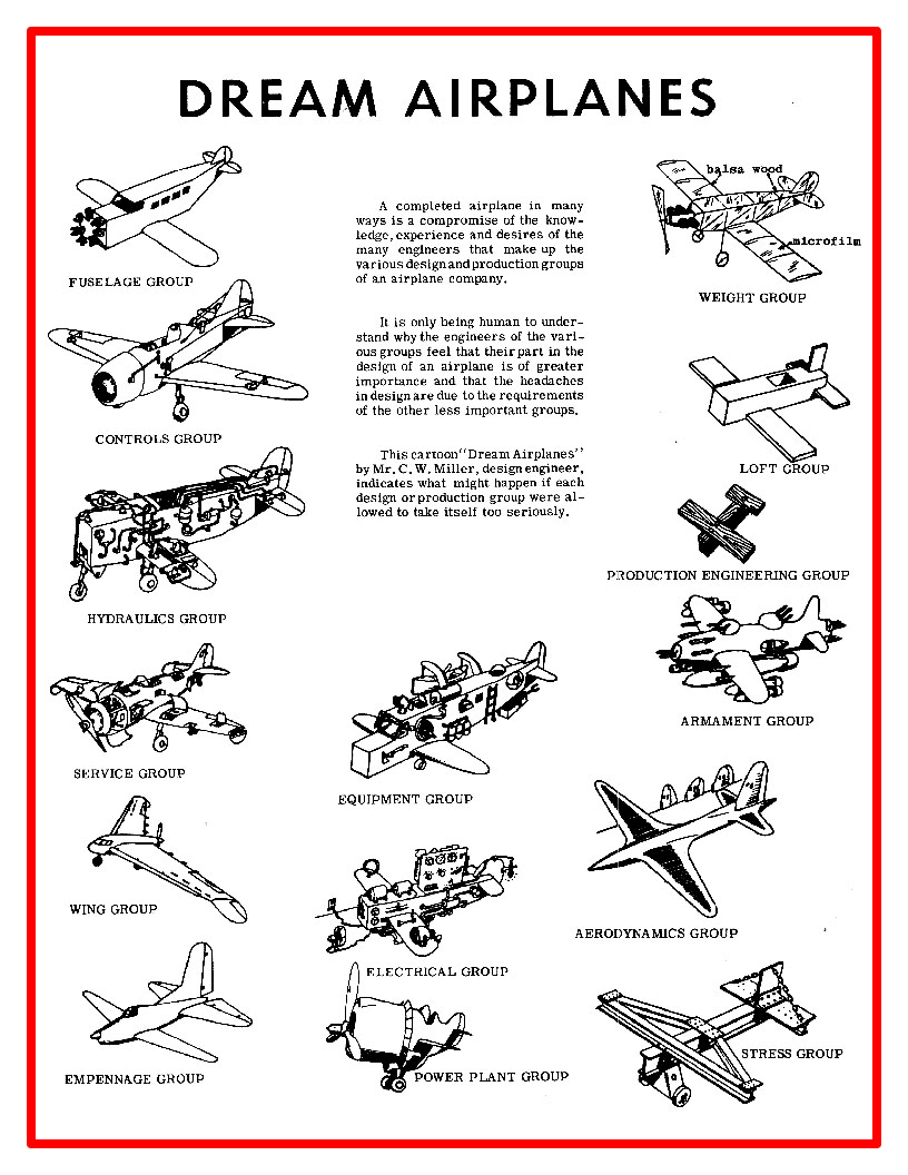 AIRCRAFT STRUCTURES BRUHN EPUB